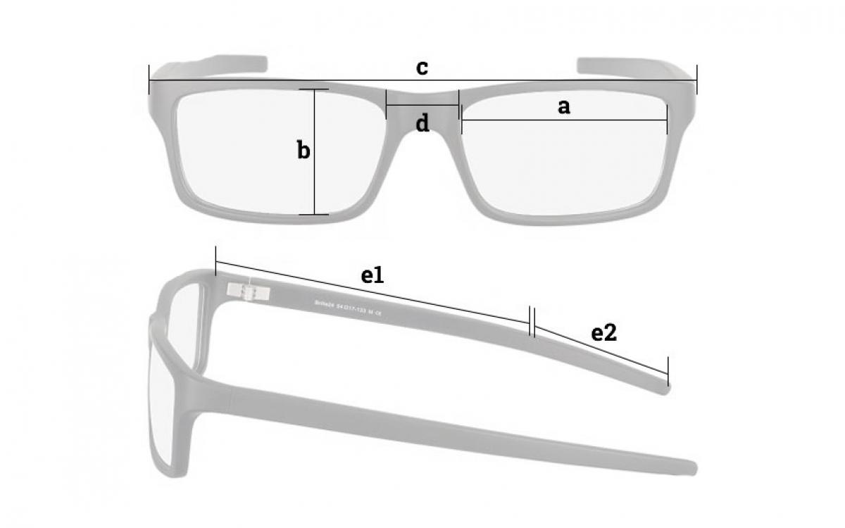 Merjenje dioptrijskih očal